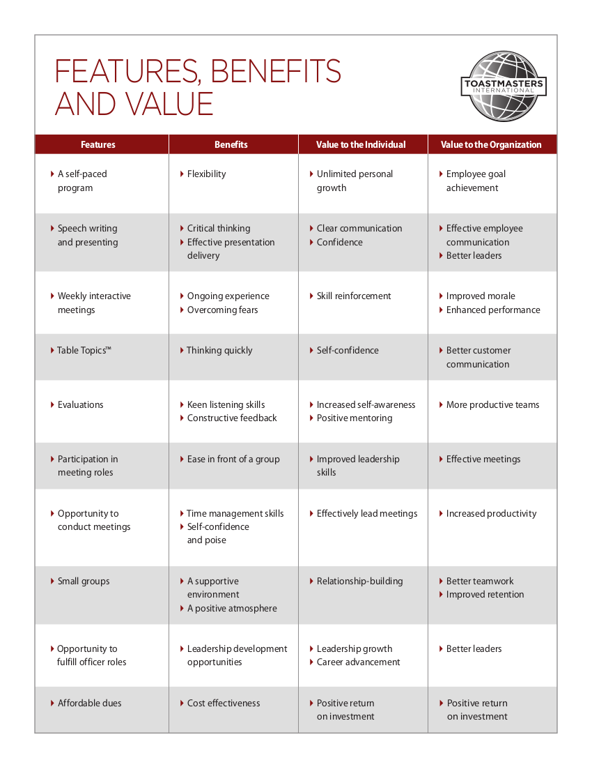 the benefits and value of tm the court of blarney toastmasters who become members and participate in the toastmasters education program the features benefits and value chart appears below for your convenience
